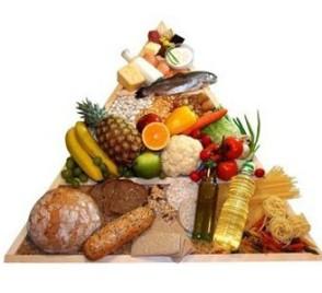 diet_(Christina_Roervik